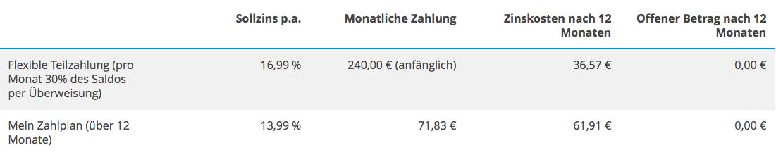 Barclaycard - Flexible Teilzahlung (30 % pro Monat) vs. Mein Zahlplan
