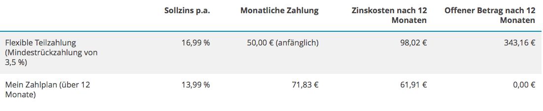 Barclaycard - Flexible Teilzahlung (Mindestrückzahlung) vs. Mein Zahlplan